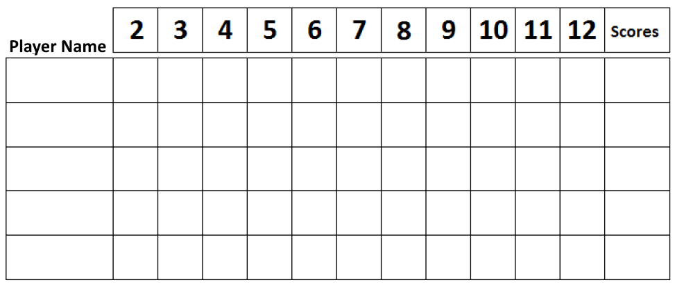 Catego Dice Game Scoresheet
