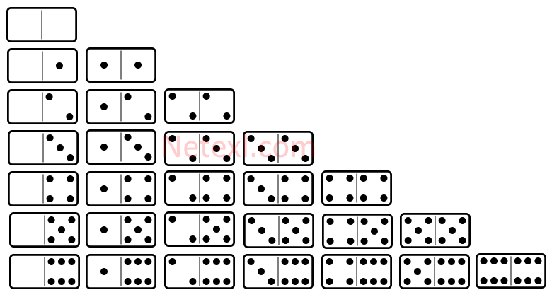 Introduction to Domino Games